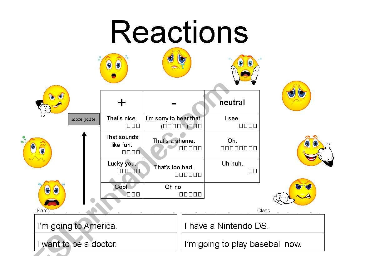 Worksheet Activity Amp Flashcards Reactions